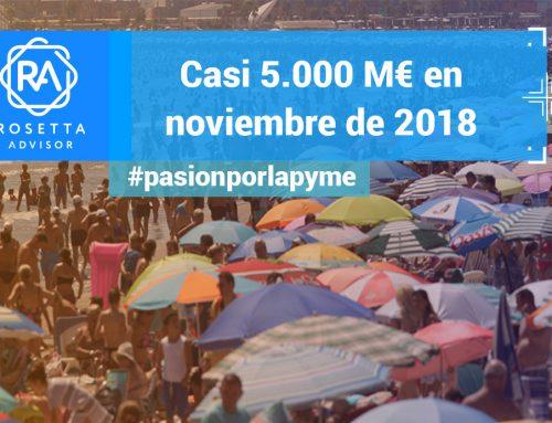 Aumenta el gasto total de turistas en España en 2018
